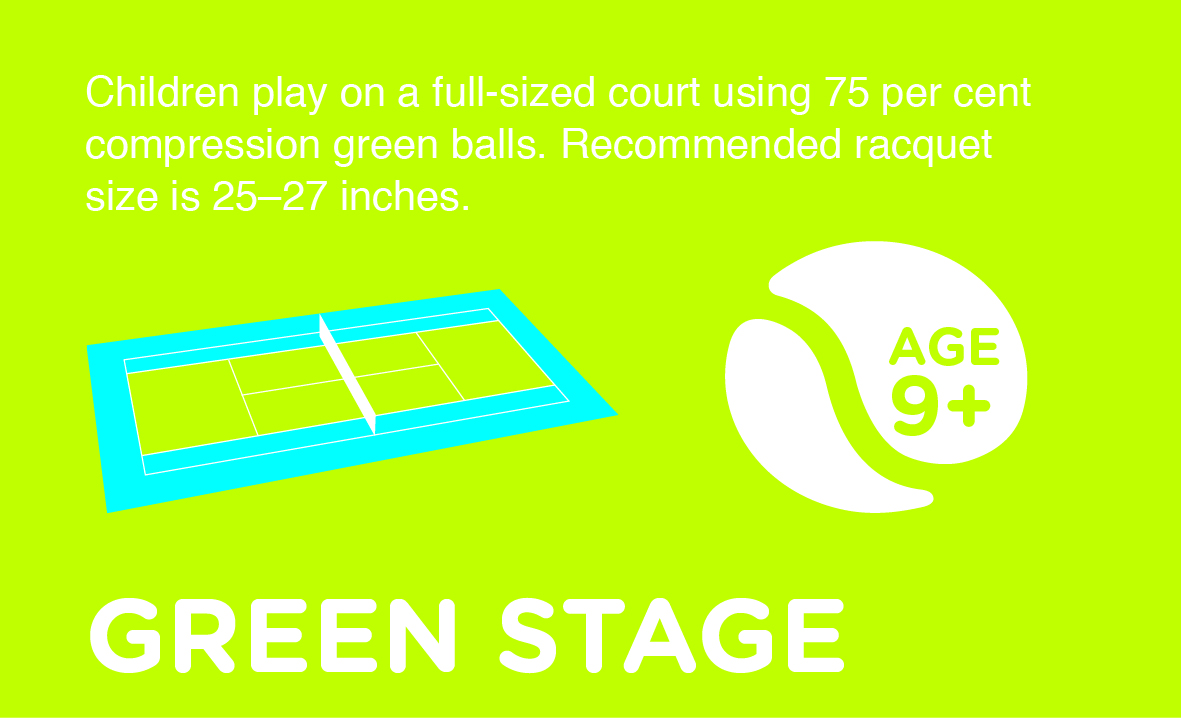 MLCTHS-Green-Stage